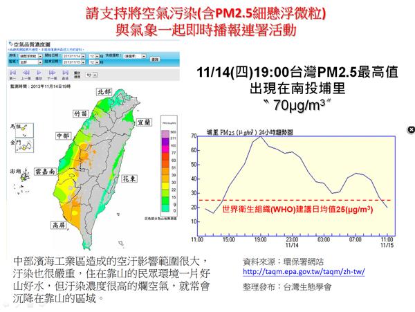 為國民健康,空氣品質監測應列入氣象預報內。(圖/蔡智豪提供)
