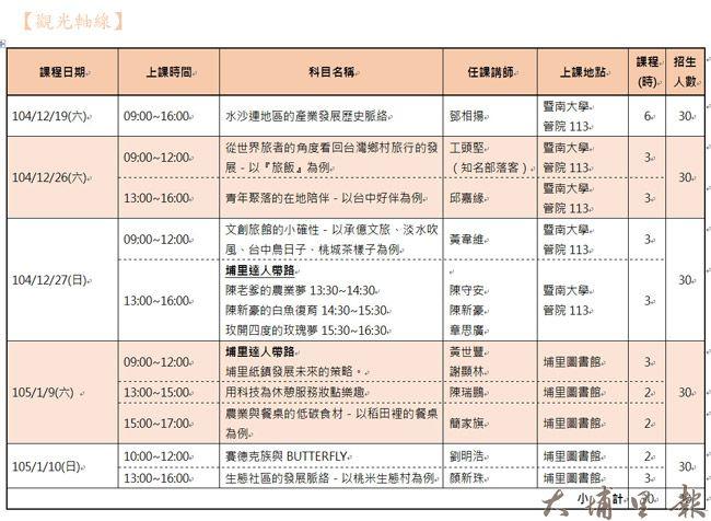 埔里學習型城市計畫觀光軸線課程表。
