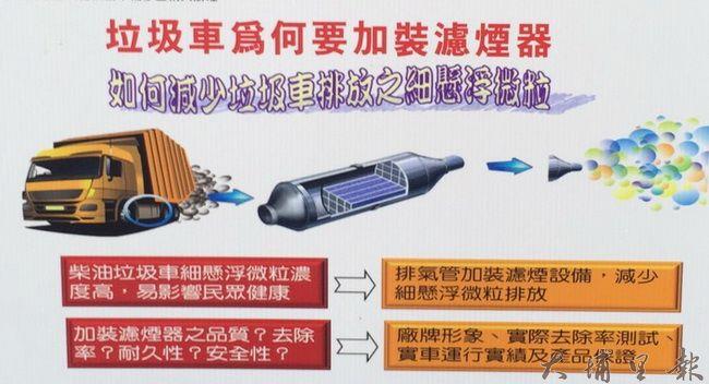 濾煙器如何過濾柴油車輛空汙示意圖。(民眾提供)